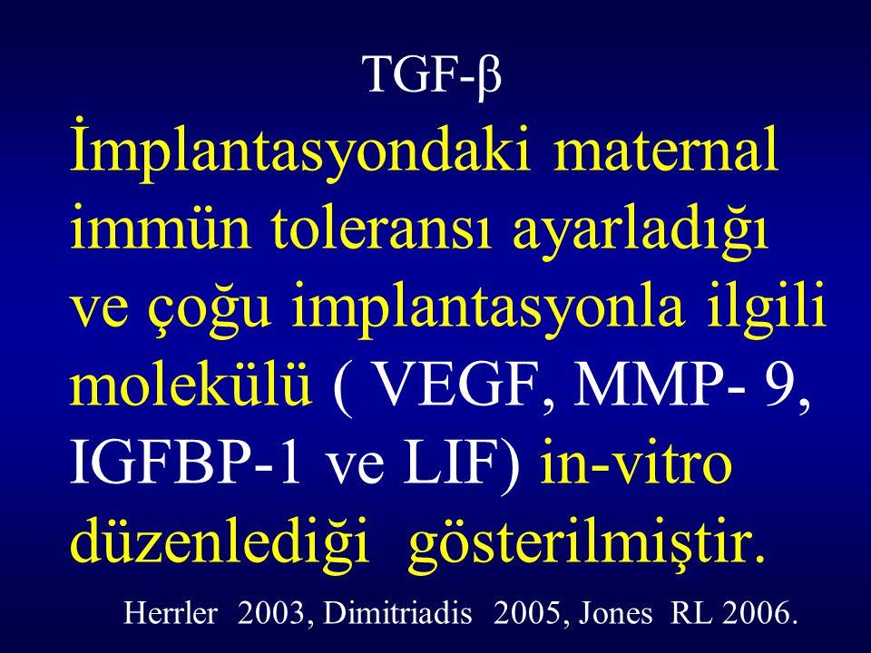 TGF-β İmplantasyondaki maternal immün toleransı ayarladığı ve çoğu implantasyonla ilgili molekülü ( VEGF, MMP- 9, IGFBP-1 ve LIF) in-vitro düzenlediği