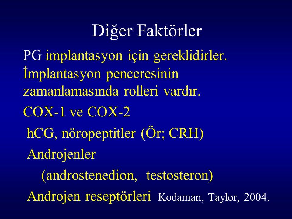 Diğer Faktörler PG implantasyon için gereklidirler. İmplantasyon penceresinin zamanlamasında rolleri vardır. COX-1 ve COX-2 hCG, nöropeptitler (Ör; CR
