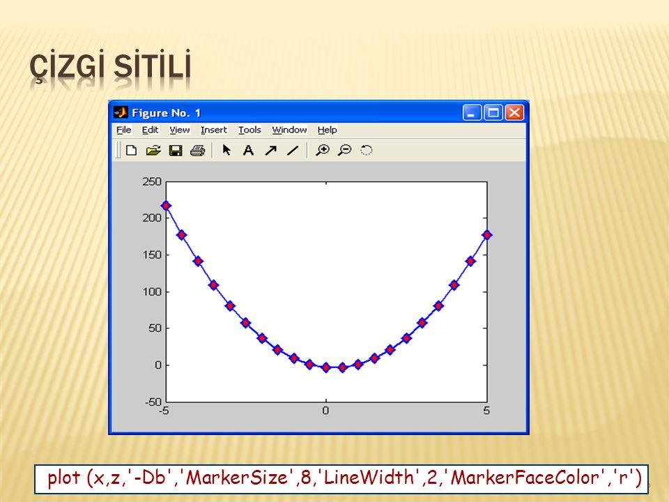 16 plot (x,z, -Db , MarkerSize ,8, LineWidth ,2, MarkerFaceColor , r )