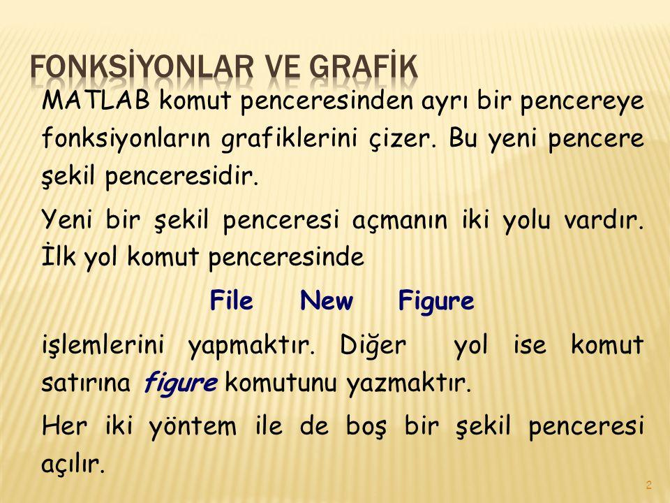 23 Komut satırından farklı tipte grafikler çizmek mümkündür.