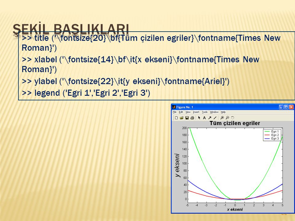 22 >> title ( \fontsize{20}\bf{Tüm çizilen egriler}\fontname{Times New Roman} ) >> xlabel ( \fontsize{14}\bf\it{x ekseni}\fontname{Times New Roman} ) >> ylabel ( \fontsize{22}\it{y ekseni}\fontname{Ariel} ) >> legend ( Egri 1 , Egri 2 , Egri 3 )