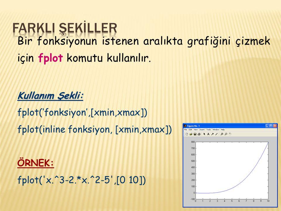 26 Bir fonksiyonun istenen aralıkta grafiğini çizmek için fplot komutu kullanılır. Kullanım Şekli: fplot('fonksiyon',[xmin,xmax]) fplot(inline fonksiy