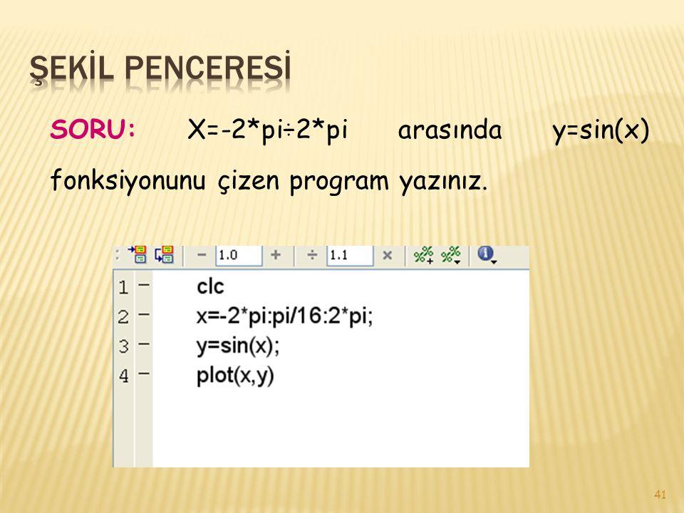 41 SORU: X=-2*pi÷2*pi arasında y=sin(x) fonksiyonunu çizen program yazınız.