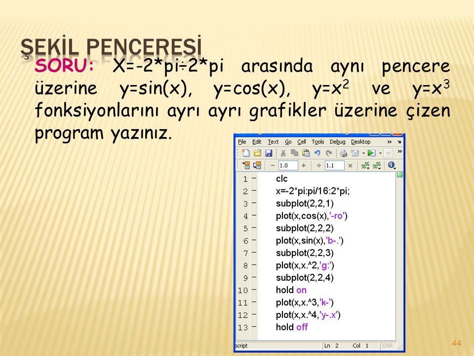 44 SORU: X=-2*pi÷2*pi arasında aynı pencere üzerine y=sin(x), y=cos(x), y=x 2 ve y=x 3 fonksiyonlarını ayrı ayrı grafikler üzerine çizen program yazınız.