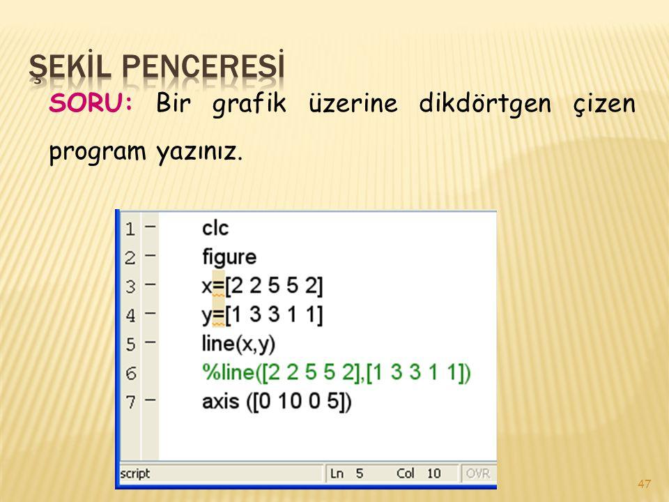 47 SORU: Bir grafik üzerine dikdörtgen çizen program yazınız.