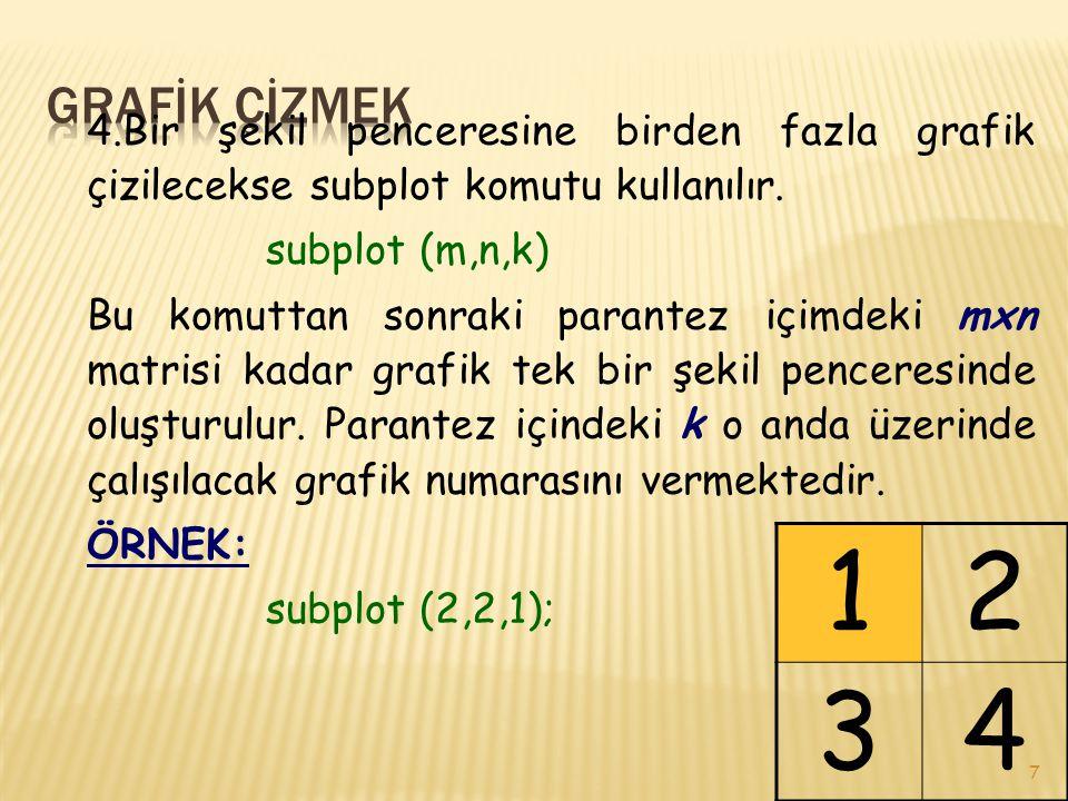 7 4.Bir şekil penceresine birden fazla grafik çizilecekse subplot komutu kullanılır. subplot (m,n,k) Bu komuttan sonraki parantez içimdeki mxn matrisi