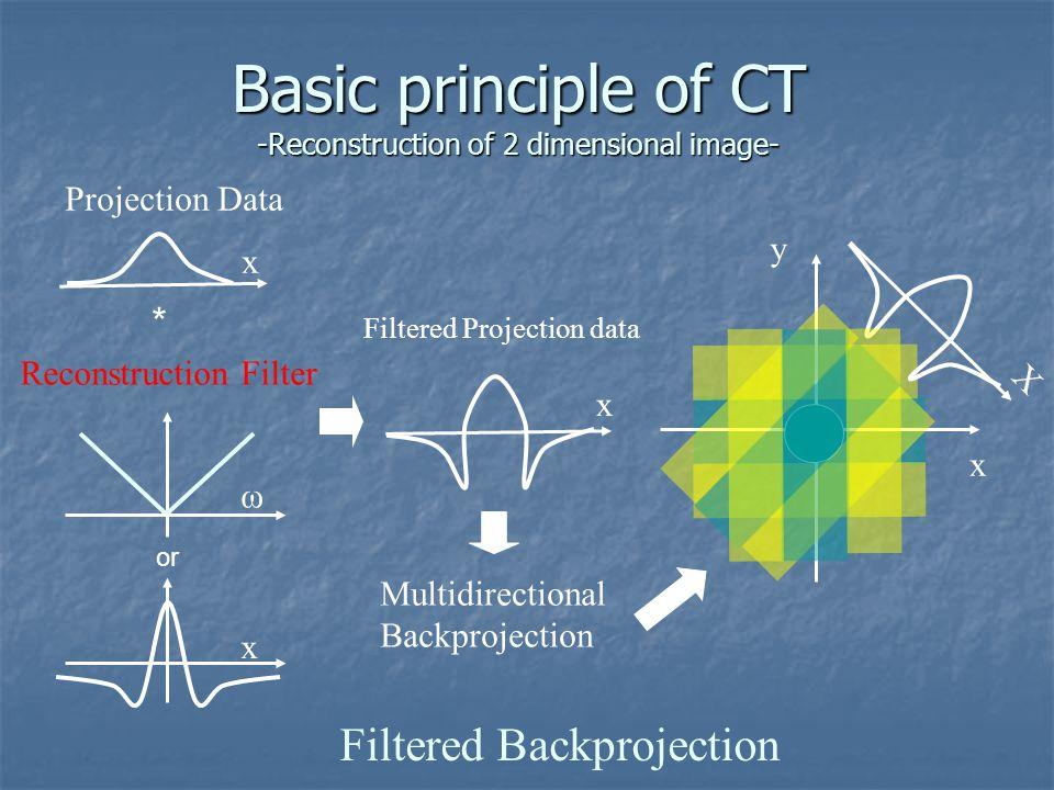 GÖRÜNTÜLEME ÜN İ TES İ  Görüntülerin film üzerine geçirildiği bölümdür  Multiformat ve ya laser kamerayı da içerir  Bilgisayar ünitesindeki sayısal harita görüntüye dönüştürülür  Bilgisayar ünitesinde işlene ve sonra rekonstrüksiyonla sayısal verilere dönüştürülen sinyallerin gri skalası içinde tonlanmasını yapar  Siyahtan beyaza kadar değişen gri tonlamalı noktaların birleşimi ile görüntü oluşur