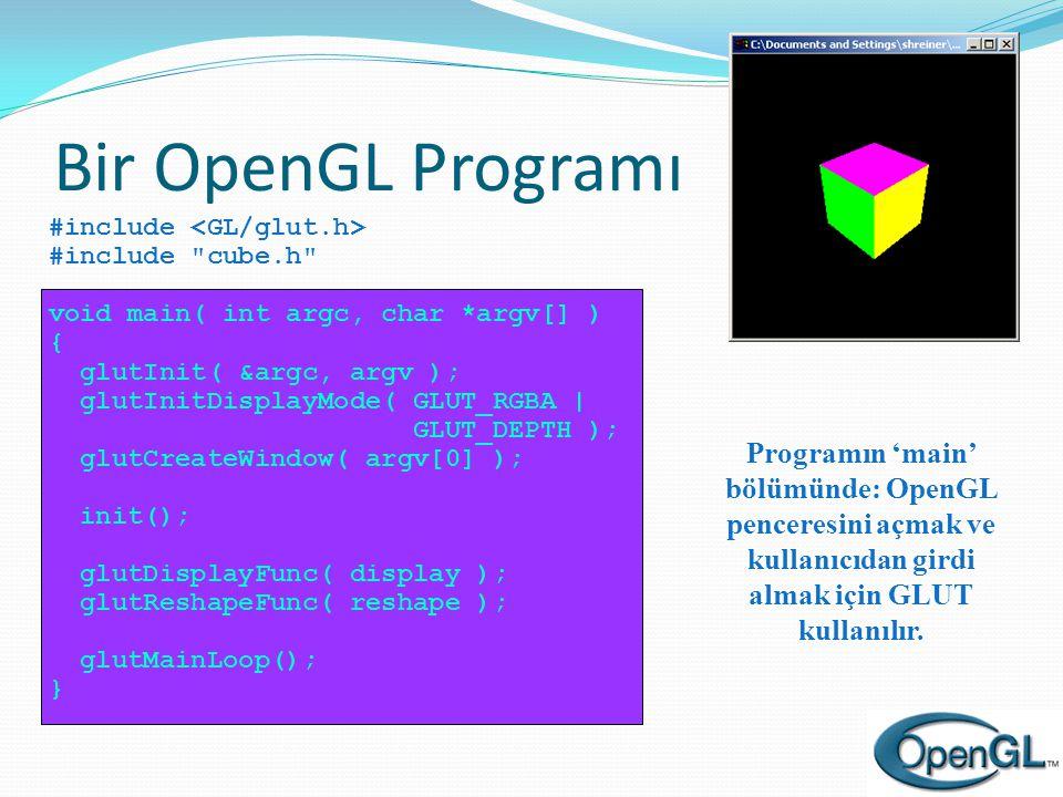 Bir OpenGL Programı #include #include