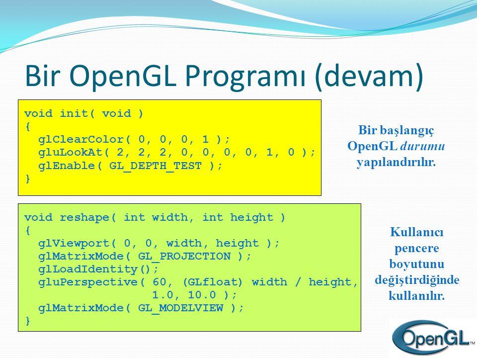 Bir OpenGL Programı (devam) void init( void ) { glClearColor( 0, 0, 0, 1 ); gluLookAt( 2, 2, 2, 0, 0, 0, 0, 1, 0 ); glEnable( GL_DEPTH_TEST ); } void