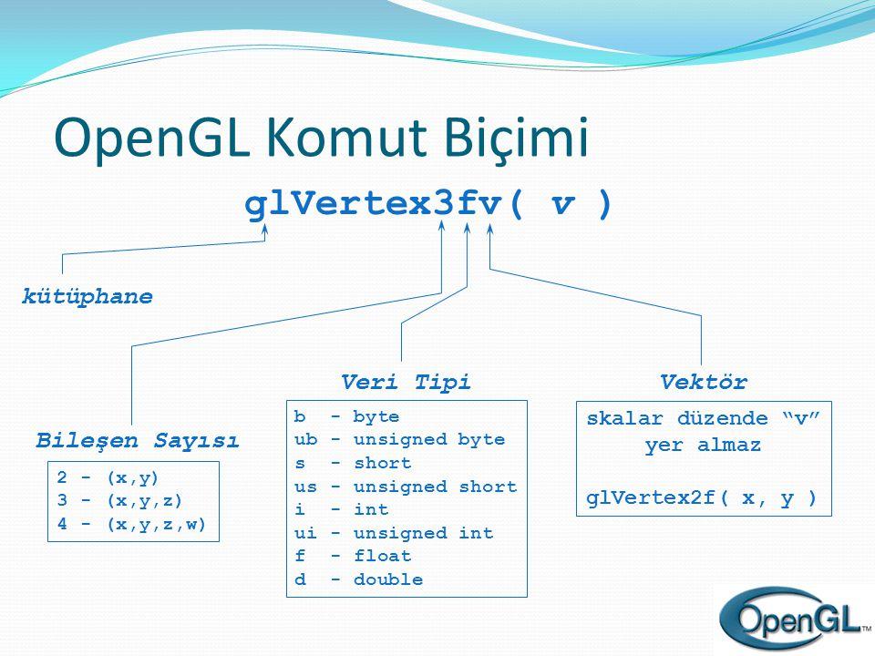 OpenGL Komut Biçimi glVertex3fv( v ) Bileşen Sayısı 2 - (x,y) 3 - (x,y,z) 4 - (x,y,z,w) Veri Tipi b - byte ub - unsigned byte s - short us - unsigned