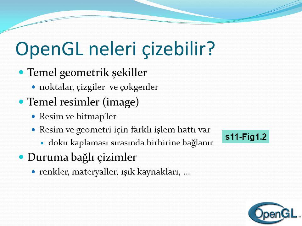 OpenGL neleri çizebilir?  Temel geometrik şekiller  noktalar, çizgiler ve çokgenler  Temel resimler (image)  Resim ve bitmap'ler  Resim ve geomet