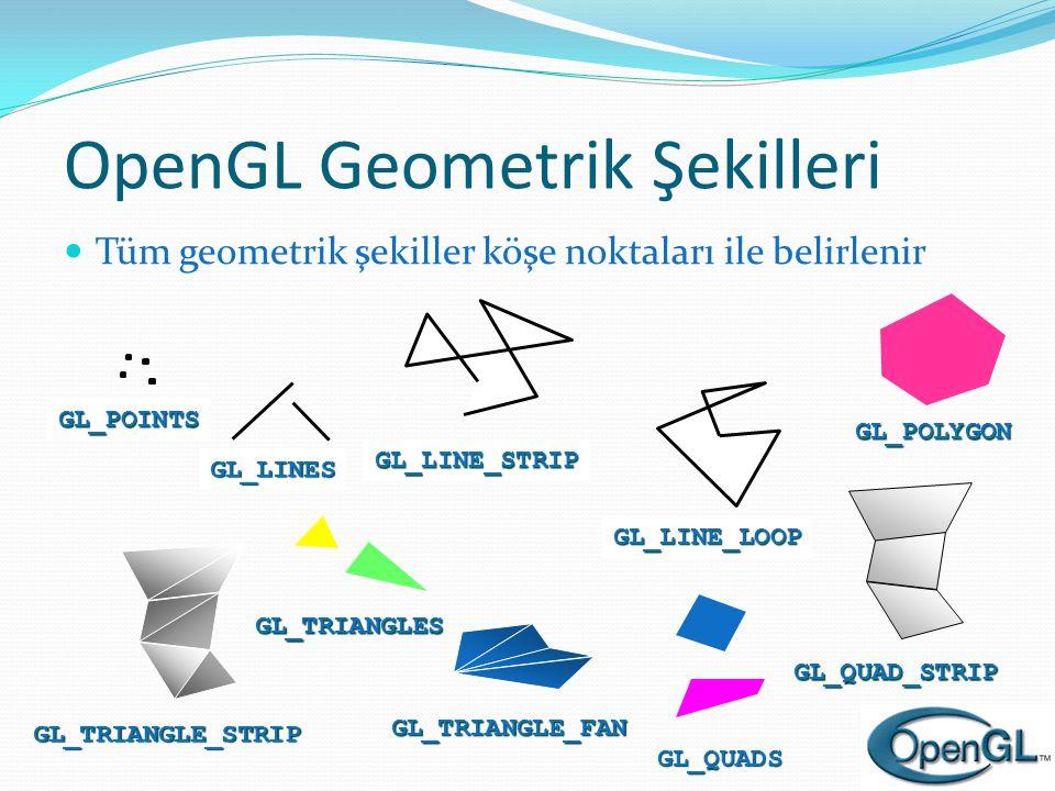 OpenGL Geometrik Şekilleri  Tüm geometrik şekiller köşe noktaları ile belirlenir GL_QUAD_STRIP GL_POLYGON GL_TRIANGLE_STRIP GL_TRIANGLE_FAN GL_POINTS