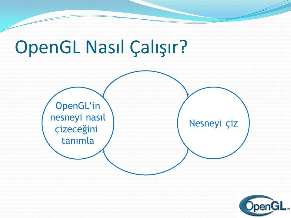 OpenGL Nasıl Çalışır? OpenGL'in nesneyi nasıl çizeceğini tanımla Nesneyi çiz