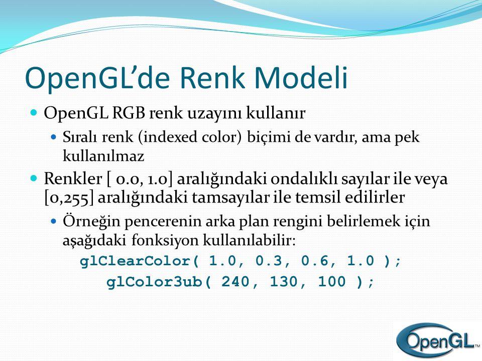 OpenGL'de Renk Modeli  OpenGL RGB renk uzayını kullanır  Sıralı renk (indexed color) biçimi de vardır, ama pek kullanılmaz  Renkler [ 0.0, 1.0] ara