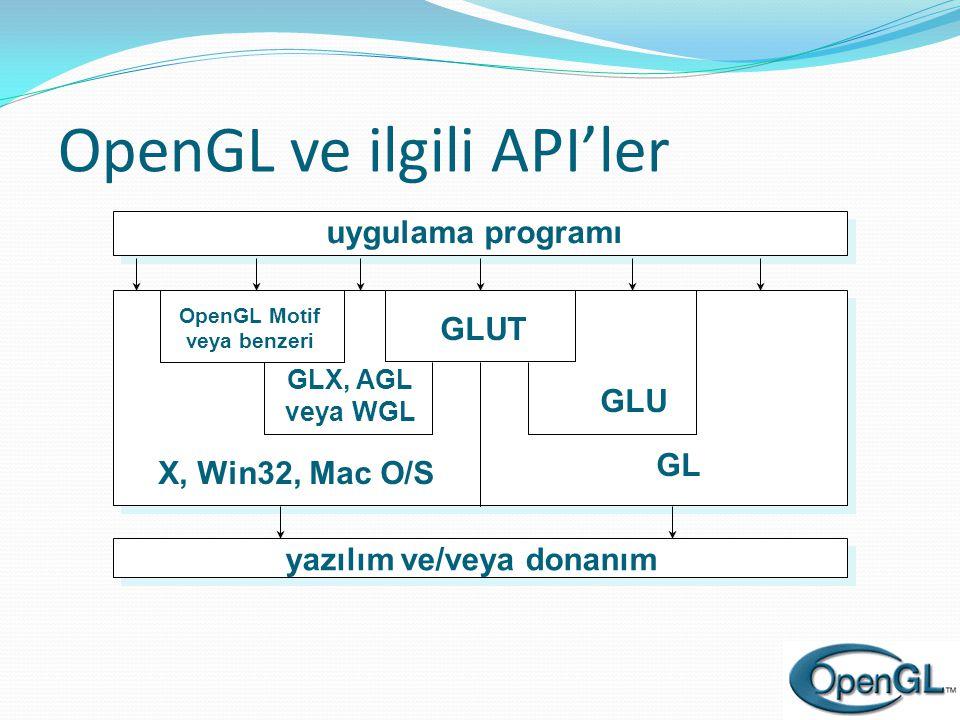 #include int main(int argc, char** argv) { glutInit(&argc,argv); glutInitDisplayMode(GLUT_SINGLE|GLUT_RGB); glutInitWindowSize(500,500); glutInitWindowPosition(0,0); glutCreateWindow( simple ); glutDisplayFunc(mydisplay); init(); glutMainLoop(); } gl.h ve glu.h da glut.h ile eklenir Pencere özellikleri tanımlandı OpenGL durumu tanımlandı Olay döngüsüne giriş Görüntüleme callback fonksiyonu