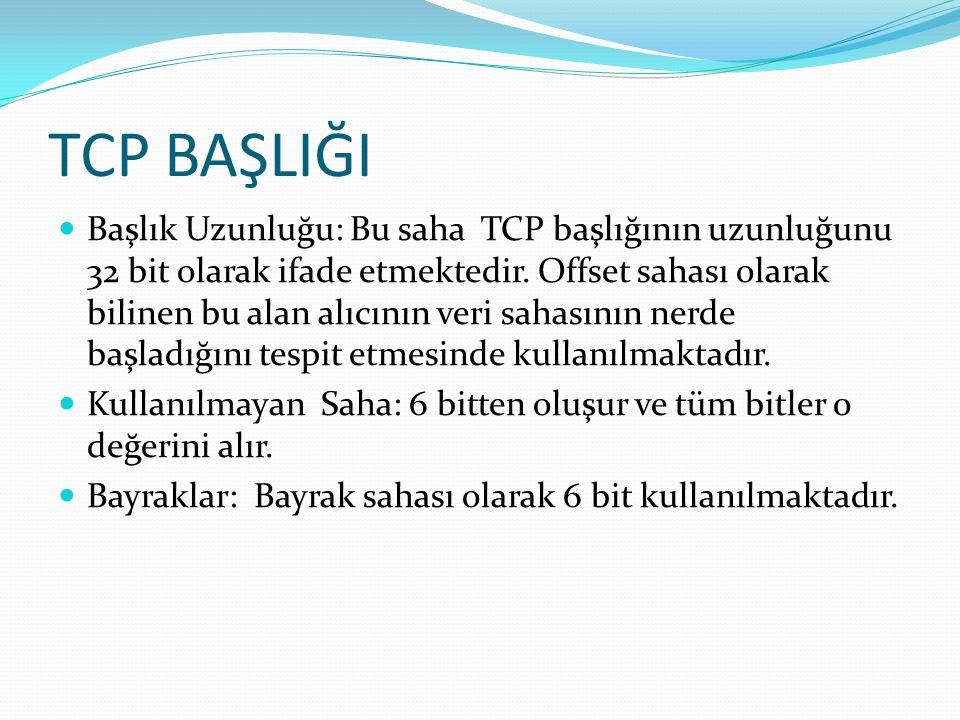 TCP BAŞLIĞI  Başlık Uzunluğu: Bu saha TCP başlığının uzunluğunu 32 bit olarak ifade etmektedir. Offset sahası olarak bilinen bu alan alıcının veri sa
