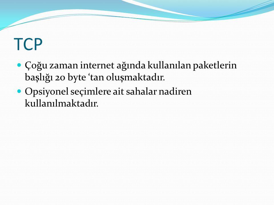 TCP  Çoğu zaman internet ağında kullanılan paketlerin başlığı 20 byte 'tan oluşmaktadır.  Opsiyonel seçimlere ait sahalar nadiren kullanılmaktadır.