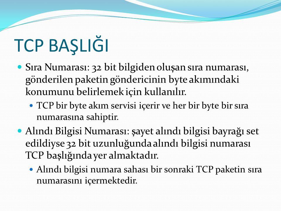TCP BAŞLIĞI  Sıra Numarası: 32 bit bilgiden oluşan sıra numarası, gönderilen paketin göndericinin byte akımındaki konumunu belirlemek için kullanılır