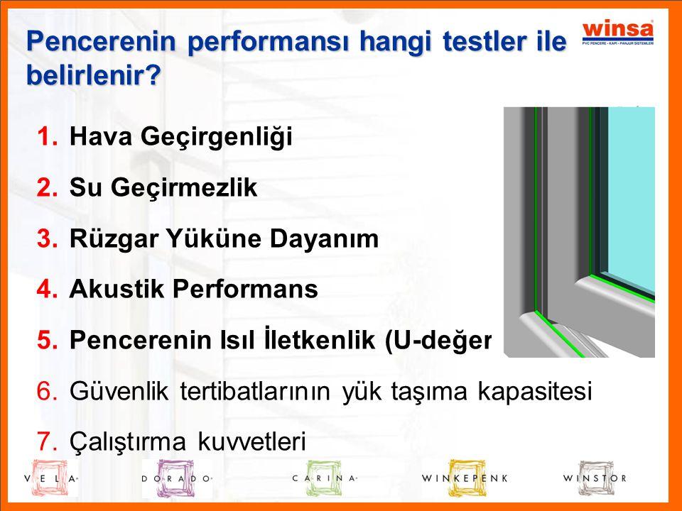 Pencerenin performansı hangi testler ile belirlenir? 1.Hava Geçirgenliği 2.Su Geçirmezlik 3.Rüzgar Yüküne Dayanım 4.Akustik Performans 5.Pencerenin Is