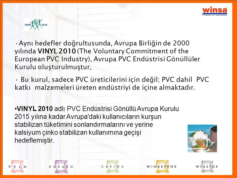 VINYL 2010 •Aynı hedefler doğrultusunda, Avrupa Birliğin de 2000 yılında VINYL 2010 (The Voluntary Commitment of the European PVC Industry), Avrupa PV