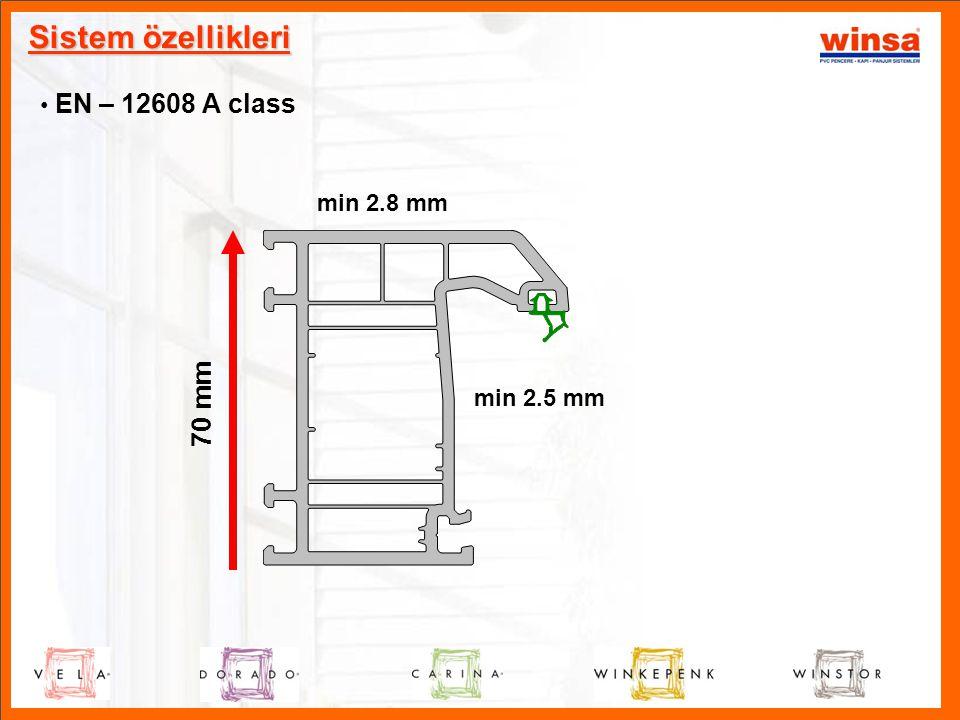 70 mm • EN – 12608 A class min 2.8 mm min 2.5 mm Sistem özellikleri