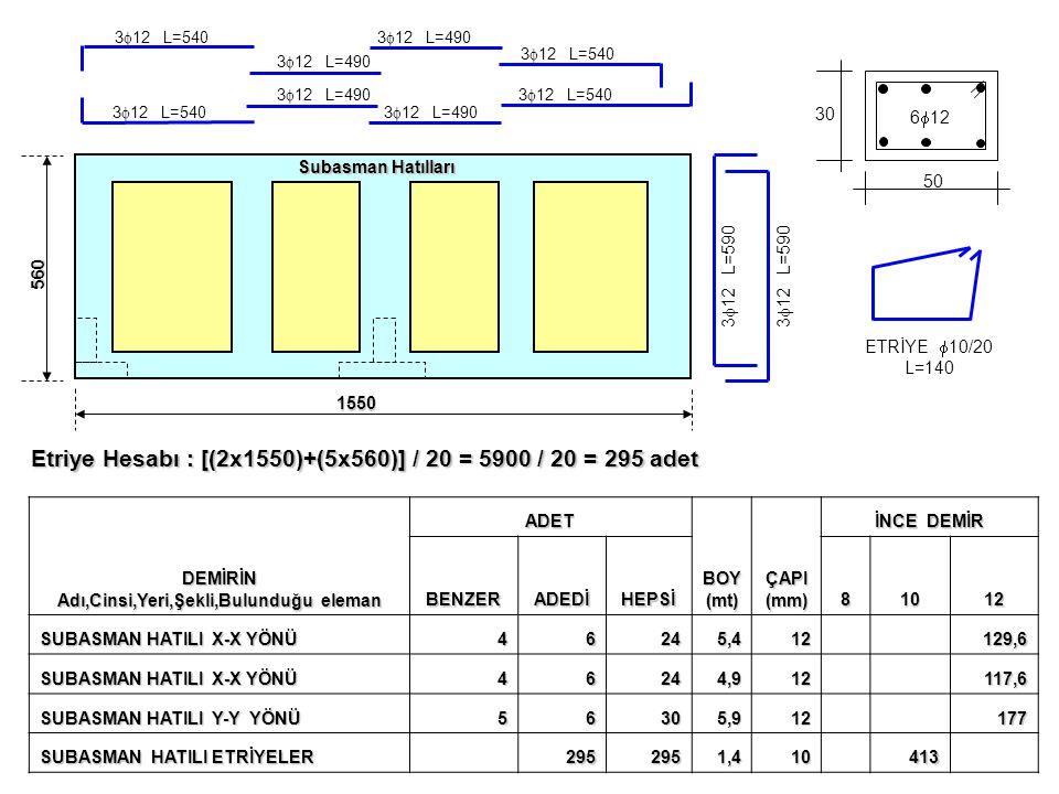 ETRİYE  10/20 L=140 3  12 L=590 3  12 L=540 3  12 L=490 3  12 L=540 3  12 L=490 30 6  12 50 DEMİRİN Adı,Cinsi,Yeri,Şekli,Bulunduğu eleman ADET