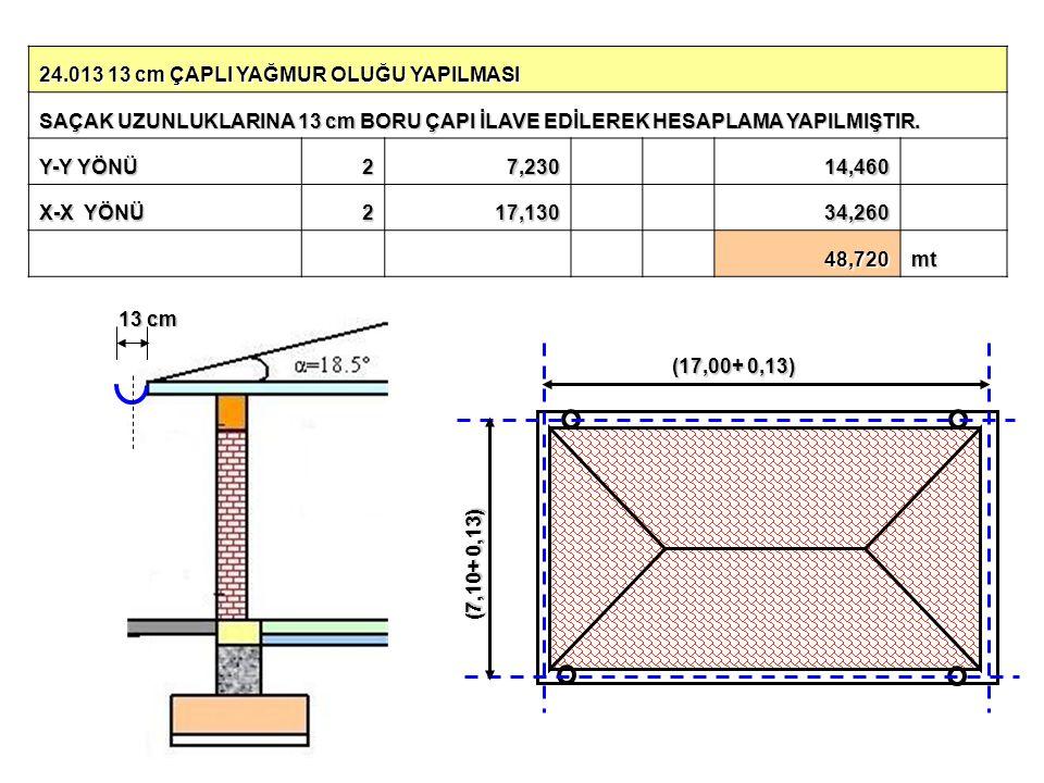 24.013 13 cm ÇAPLI YAĞMUR OLUĞU YAPILMASI SAÇAK UZUNLUKLARINA 13 cm BORU ÇAPI İLAVE EDİLEREK HESAPLAMA YAPILMIŞTIR. Y-Y YÖNÜ 27,230 14,460 X-X YÖNÜ 21