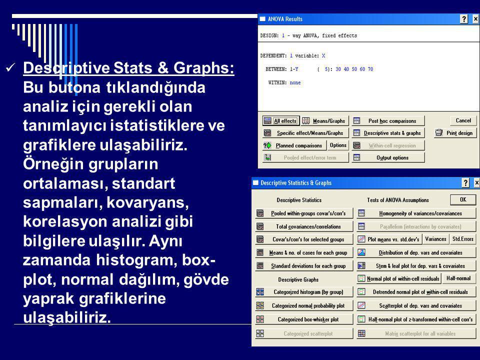  Descriptive Stats & Graphs: Bu butona tıklandığında analiz için gerekli olan tanımlayıcı istatistiklere ve grafiklere ulaşabiliriz. Örneğin grupları