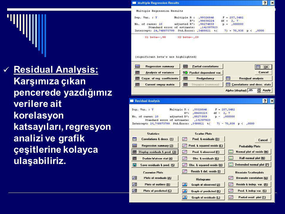  Residual Analysis: Karşımıza çıkan pencerede yazdığımız verilere ait korelasyon katsayıları, regresyon analizi ve grafik çeşitlerine kolayca ulaşabi