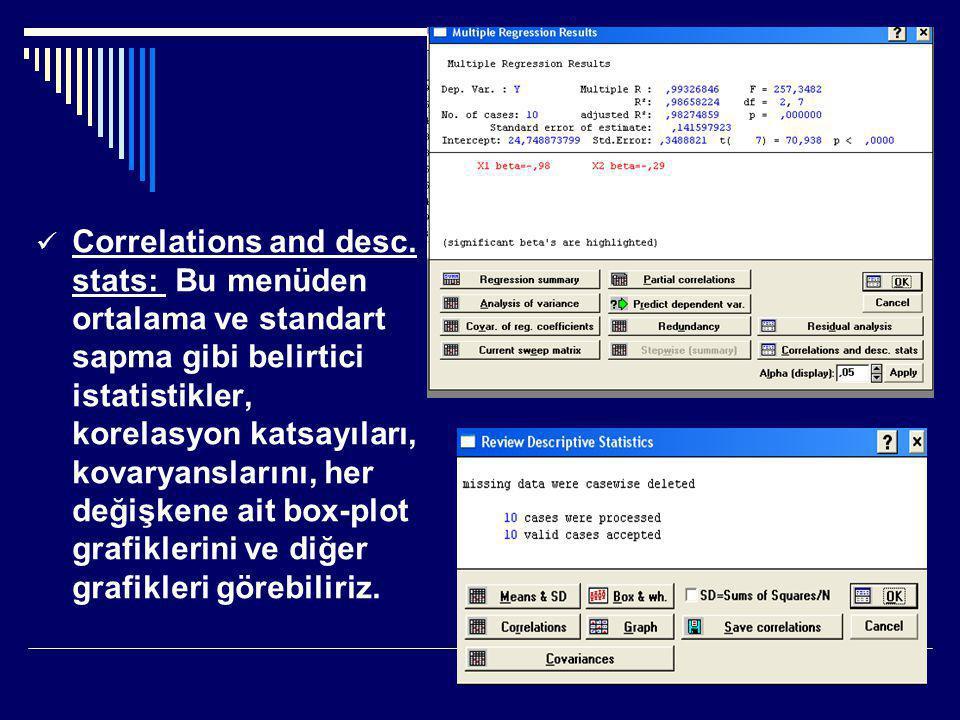  Correlations and desc.