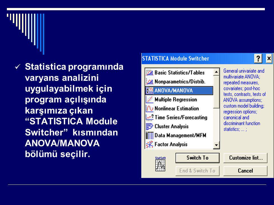 """ Statistica programında varyans analizini uygulayabilmek için program açılışında karşımıza çıkan """"STATISTICA Module Switcher"""" kısmından ANOVA/MANOVA"""
