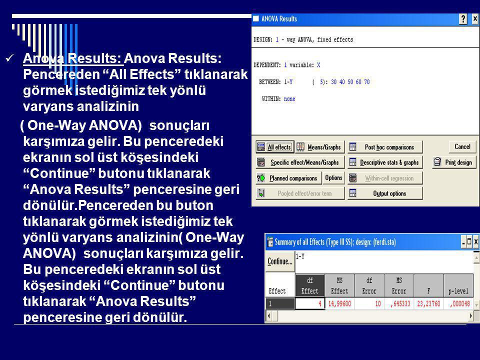 """ Anova Results: Anova Results: Pencereden """"All Effects"""" tıklanarak görmek istediğimiz tek yönlü varyans analizinin ( One-Way ANOVA) sonuçları karşımı"""
