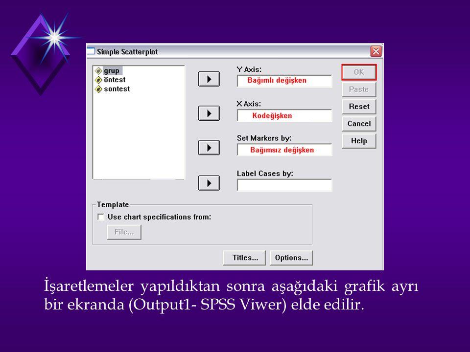 İşaretlemeler yapıldıktan sonra aşağıdaki grafik ayrı bir ekranda (Output1- SPSS Viwer) elde edilir.