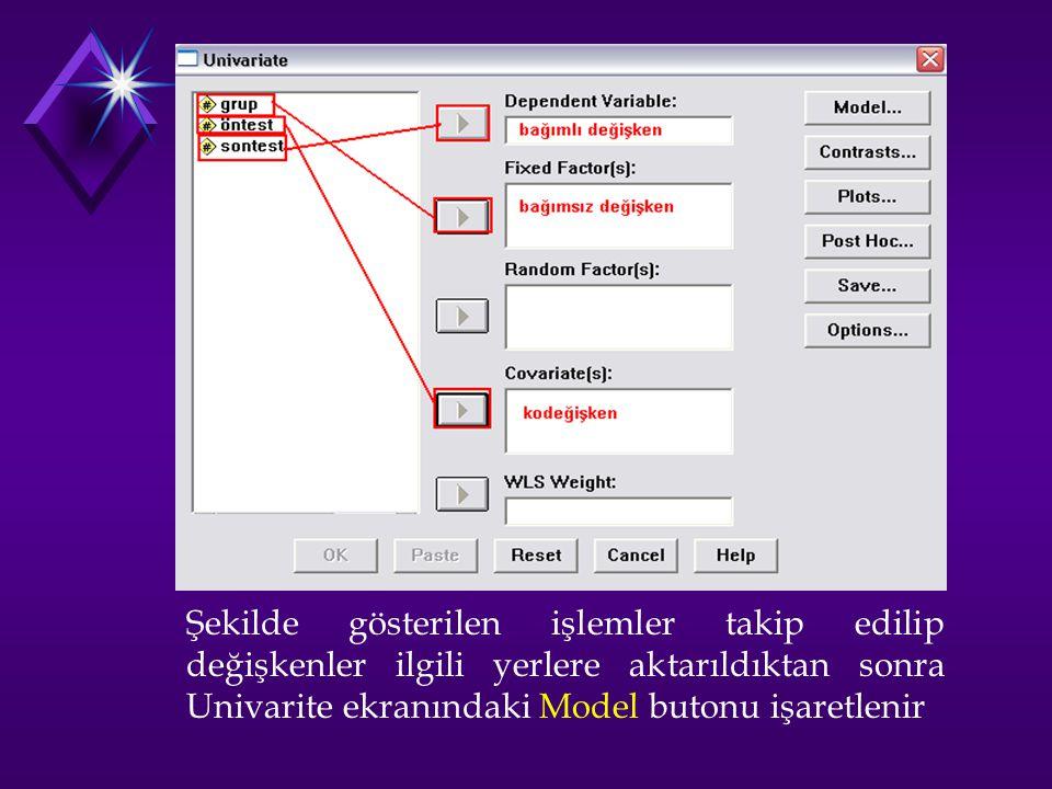 Şekilde gösterilen işlemler takip edilip değişkenler ilgili yerlere aktarıldıktan sonra Univarite ekranındaki Model butonu işaretlenir