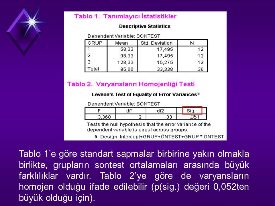 Tablo 1'e göre standart sapmalar birbirine yakın olmakla birlikte, grupların sontest ortalamaları arasında büyük farklılıklar vardır. Tablo 2'ye göre