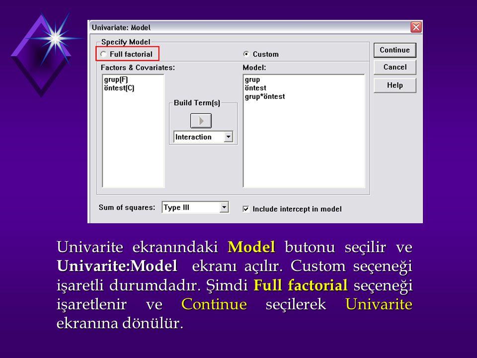 Univarite ekranındaki Model butonu seçilir ve Univarite:Model ekranı açılır. Custom seçeneği işaretli durumdadır. Şimdi Full factorial seçeneği işaret
