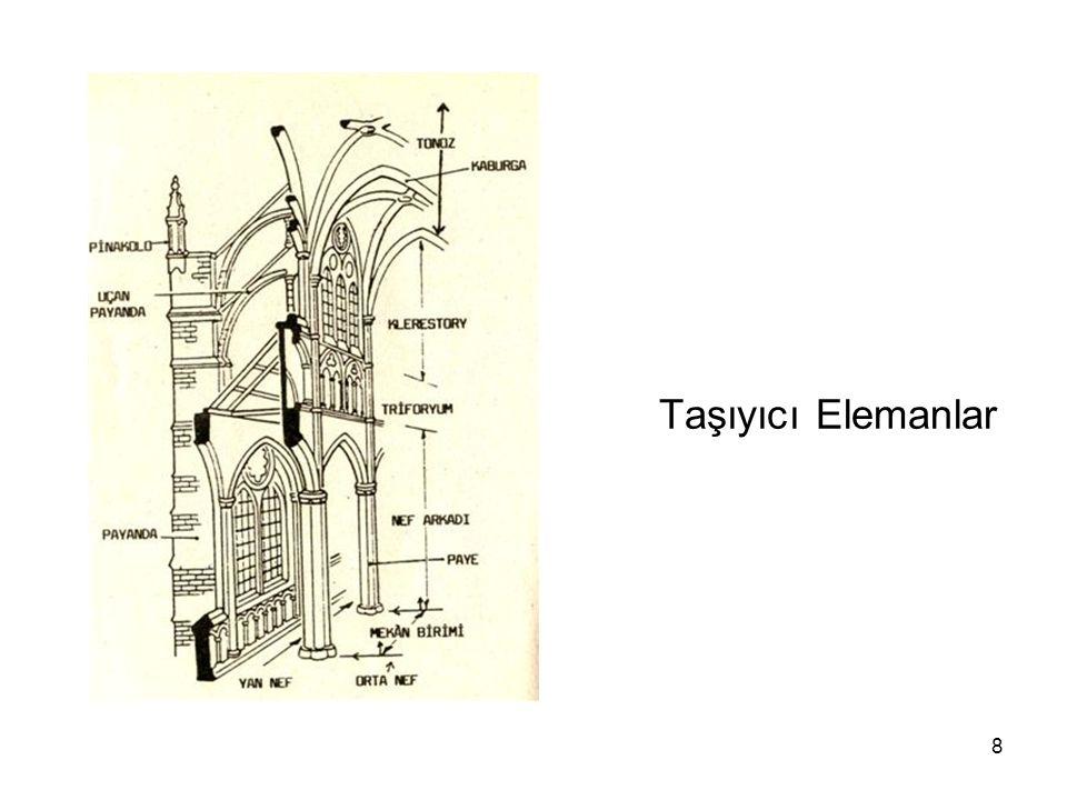 9 Taşıyıcı Sistem Çatıdan gelen yük, iç mekanda taşıyıcı payeler ile zemine iletilir.