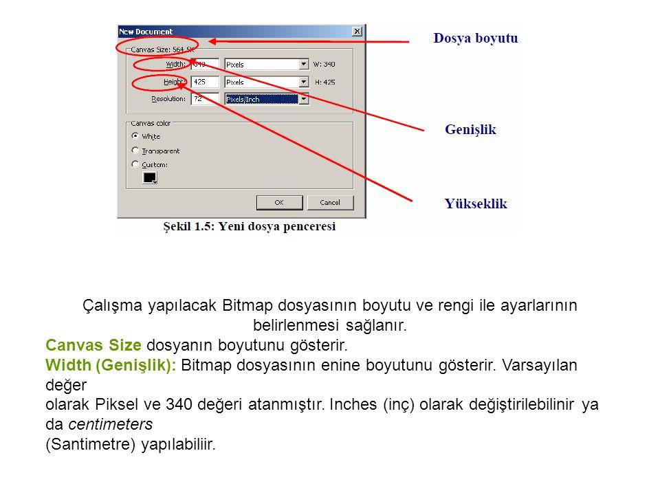 Height (Yükseklik): Height Bitmap çalışmasının yüksekliğini ifade eder.