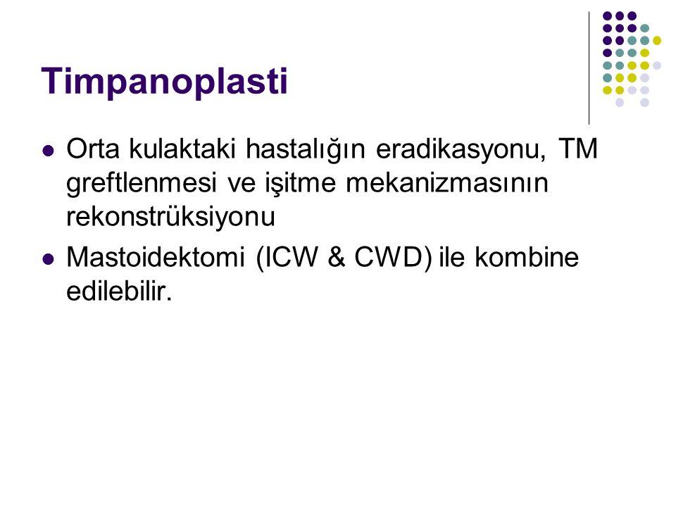 Timpanoplasti  Orta kulaktaki hastalığın eradikasyonu, TM greftlenmesi ve işitme mekanizmasının rekonstrüksiyonu  Mastoidektomi (ICW & CWD) ile kombine edilebilir.