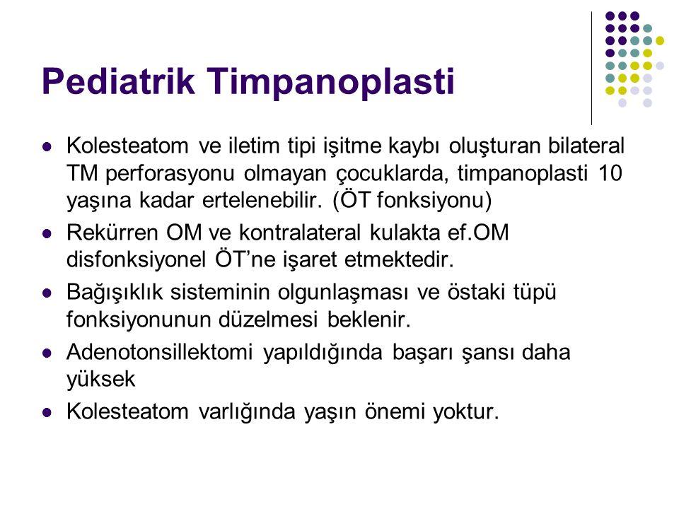 Pediatrik Timpanoplasti  Kolesteatom ve iletim tipi işitme kaybı oluşturan bilateral TM perforasyonu olmayan çocuklarda, timpanoplasti 10 yaşına kadar ertelenebilir.