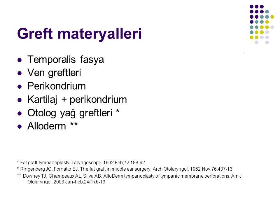 Greft materyalleri  Temporalis fasya  Ven greftleri  Perikondrium  Kartilaj + perikondrium  Otolog yağ greftleri *  Alloderm ** * Fat graft tympanoplasty.
