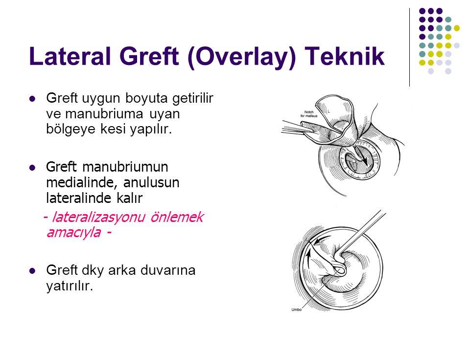 Lateral Greft (Overlay) Teknik  Greft uygun boyuta getirilir ve manubriuma uyan bölgeye kesi yapılır.