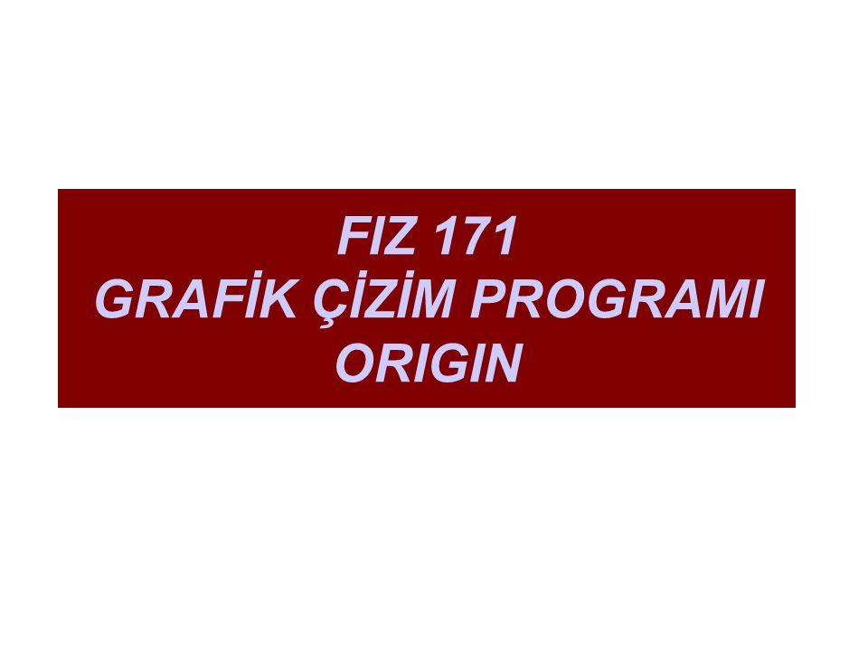 Temel bilimlerde yapılan bilimsel çalışmalarda yaygın olarak kullanılan grafik programlarından biri ORIGIN'dır.