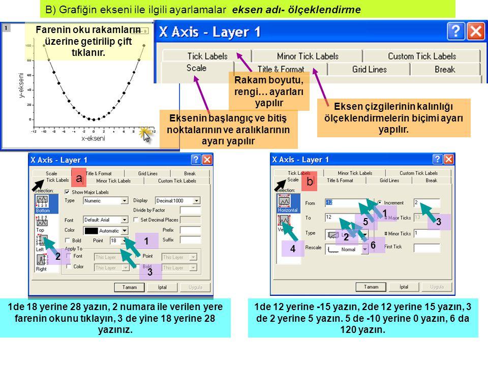 B) Grafiğin ekseni ile ilgili ayarlamalar eksen adı- ölçeklendirme Rakam boyutu, rengi… ayarları yapılır Eksenin başlangıç ve bitiş noktalarının ve ar