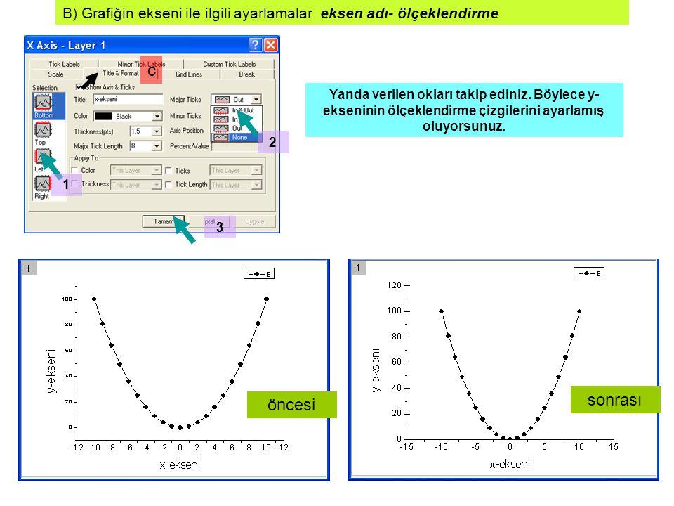 B) Grafiğin ekseni ile ilgili ayarlamalar eksen adı- ölçeklendirme 1 2 3 c Yanda verilen okları takip ediniz. Böylece y- ekseninin ölçeklendirme çizgi