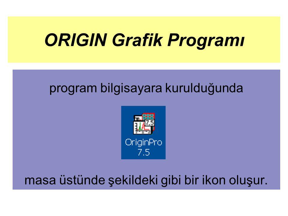 ORIGIN Grafik Programı program bilgisayara kurulduğunda masa üstünde şekildeki gibi bir ikon oluşur.