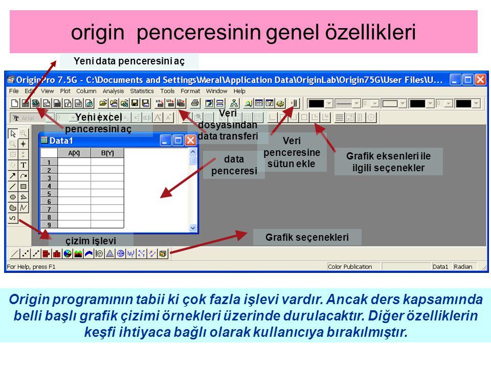 origin penceresinin genel özellikleri Grafik seçenekleri data penceresi çizim işlevi Yeni excel penceresini aç Veri dosyasından data transferi Veri pe