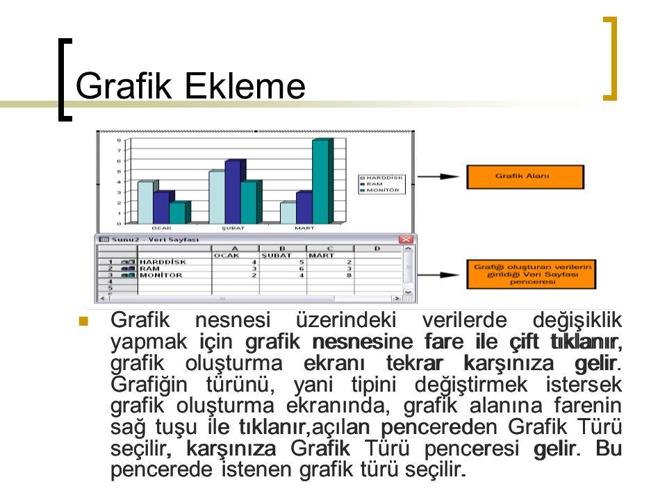 Grafik Ekleme  Grafik nesnesi üzerindeki verilerde değişiklik yapmak için grafik nesnesine fare ile çift tıklanır, grafik oluşturma ekranı tekrar kar
