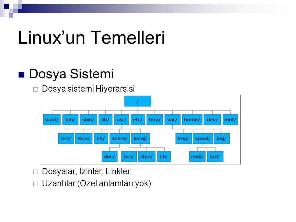 Linux'un Temelleri  Dosya Sistemi  Dosya sistemi Hiyerarşisi  Dosyalar, İzinler, Linkler  Uzantılar (Özel anlamları yok)