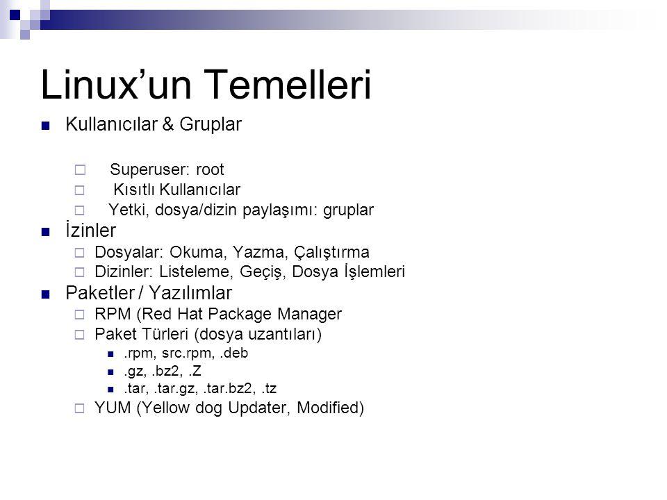 Linux'un Temelleri  Kullanıcılar & Gruplar  Superuser: root  Kısıtlı Kullanıcılar  Yetki, dosya/dizin paylaşımı: gruplar  İzinler  Dosyalar: Oku